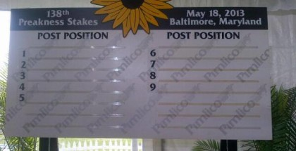 Preakness Post Position Draw 2013.