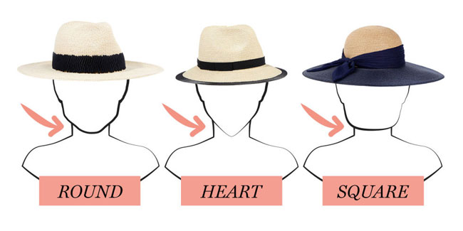 How to Pick The Perfect Hat for the 2015 Breeders' Cup