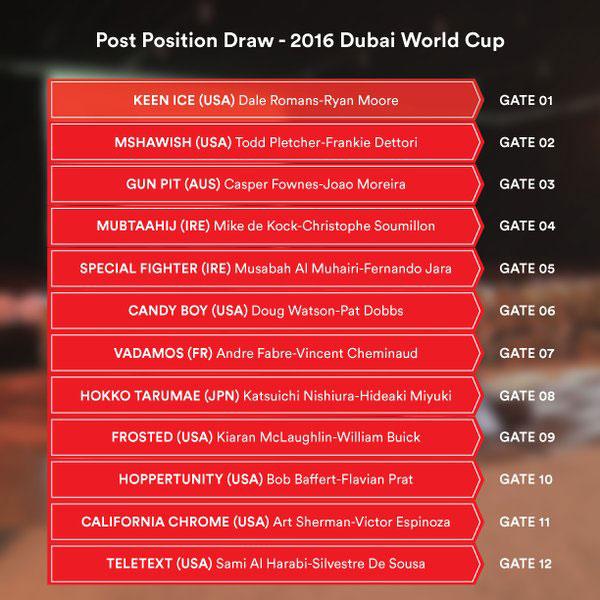 dubai world cup 2016 posts