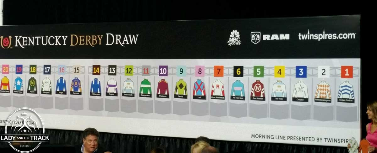 2016 Kentucky Derby Odds And Post Positions