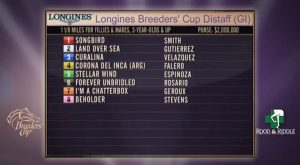2016 Breeders' Cup Classic
